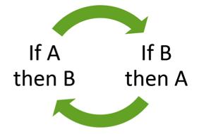 If_Then loop